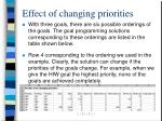 effect of changing priorities