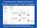 framework for matching product design and supply chain strategies
