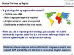 gradual go lives by region