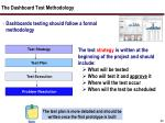 the dashboard test methodology