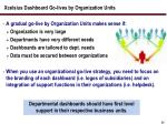 xcelsius dashboard go lives by organization units
