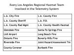 every los angeles regional hazmat team involved in the telemetry system