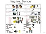 integrated sensors and more