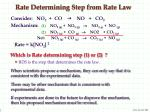 rate determining step from rate law