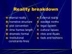 reality breakdown33
