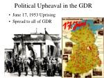 political upheaval in the gdr