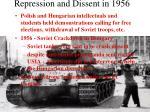 repression and dissent in 1956