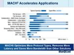 mach 5 accelerates applications