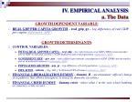 iv empirical analysis a the data11