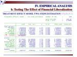 iv empirical analysis b testing the effect of financial liberalization