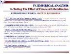 iv empirical analysis b testing the effect of financial liberalization20