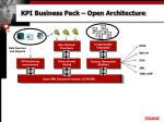 kpi business pack open architecture14
