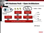 kpi business pack open architecture15