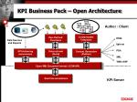 kpi business pack open architecture16