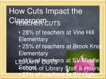 how cuts impact the classroom