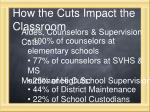 how the cuts impact the classroom