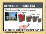 revenue problem