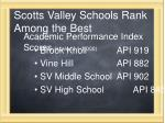 scotts valley schools rank among the best