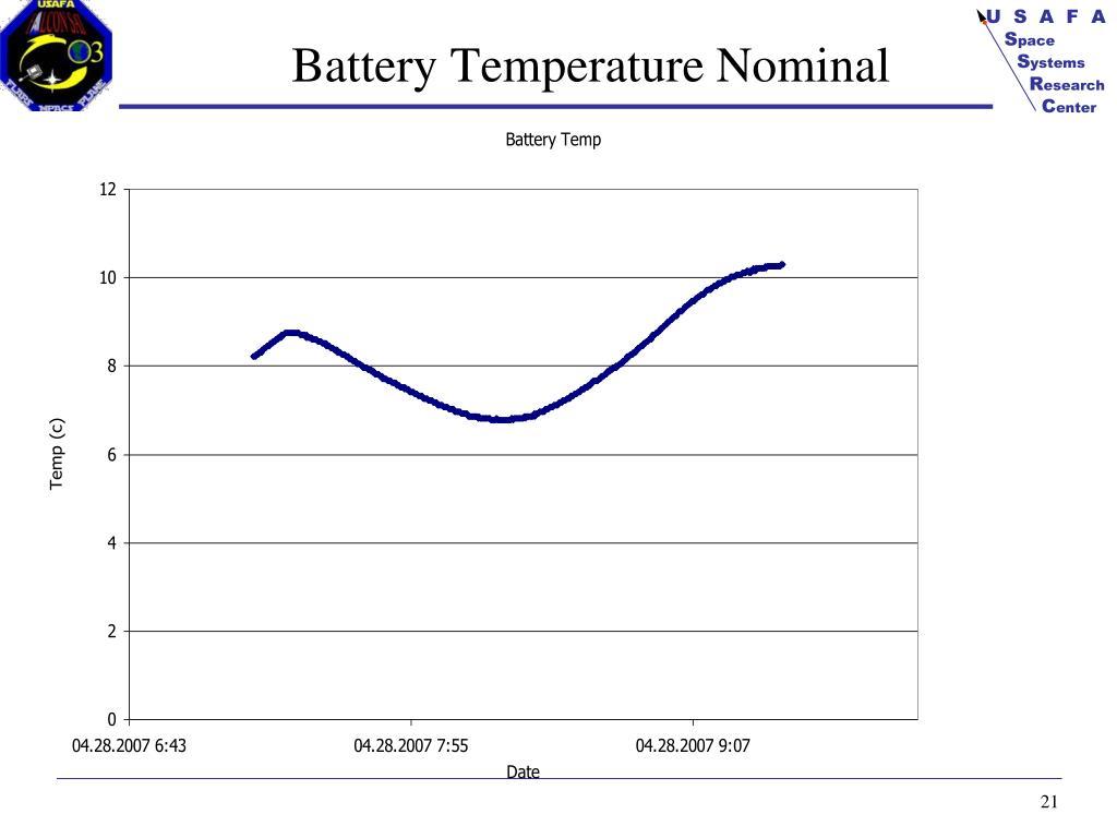 Battery Temperature Nominal