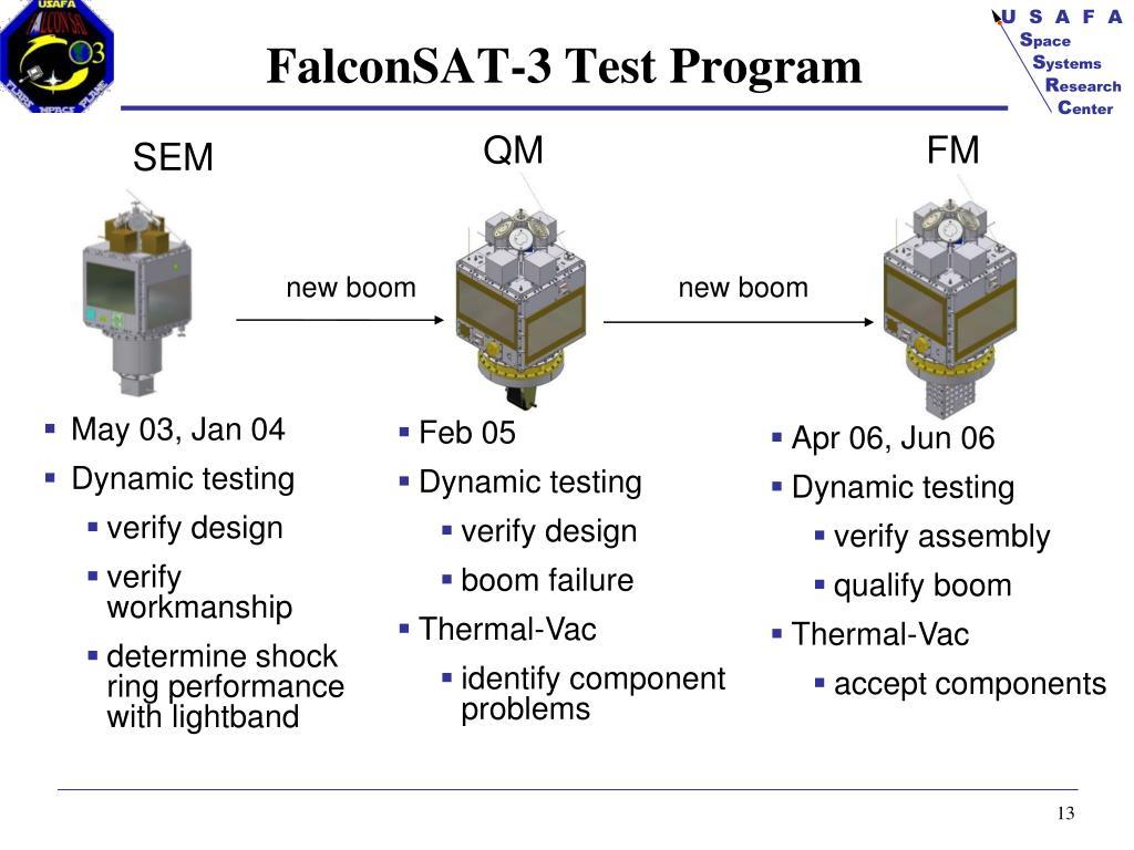 FalconSAT-3 Test Program