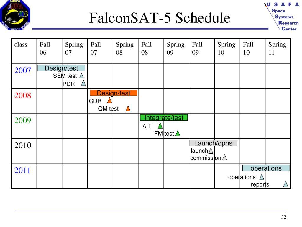 FalconSAT-5 Schedule