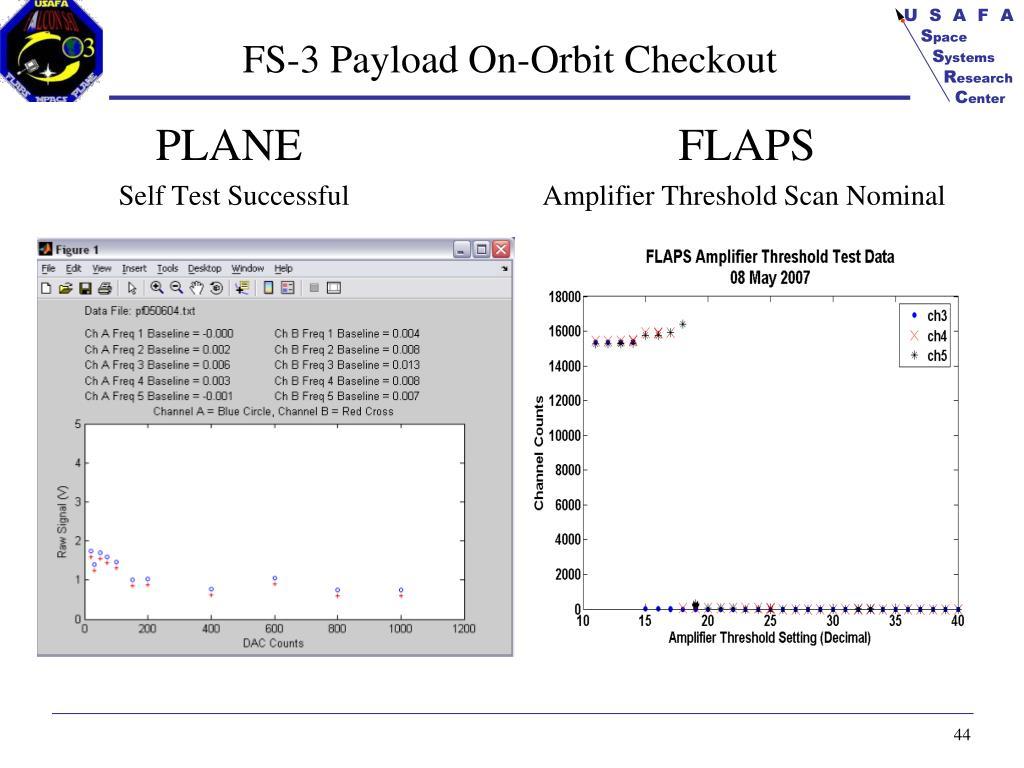 FS-3 Payload On-Orbit Checkout