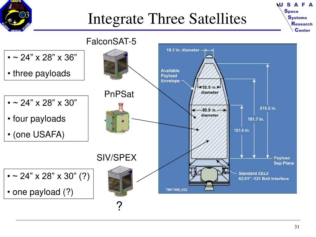 Integrate Three Satellites