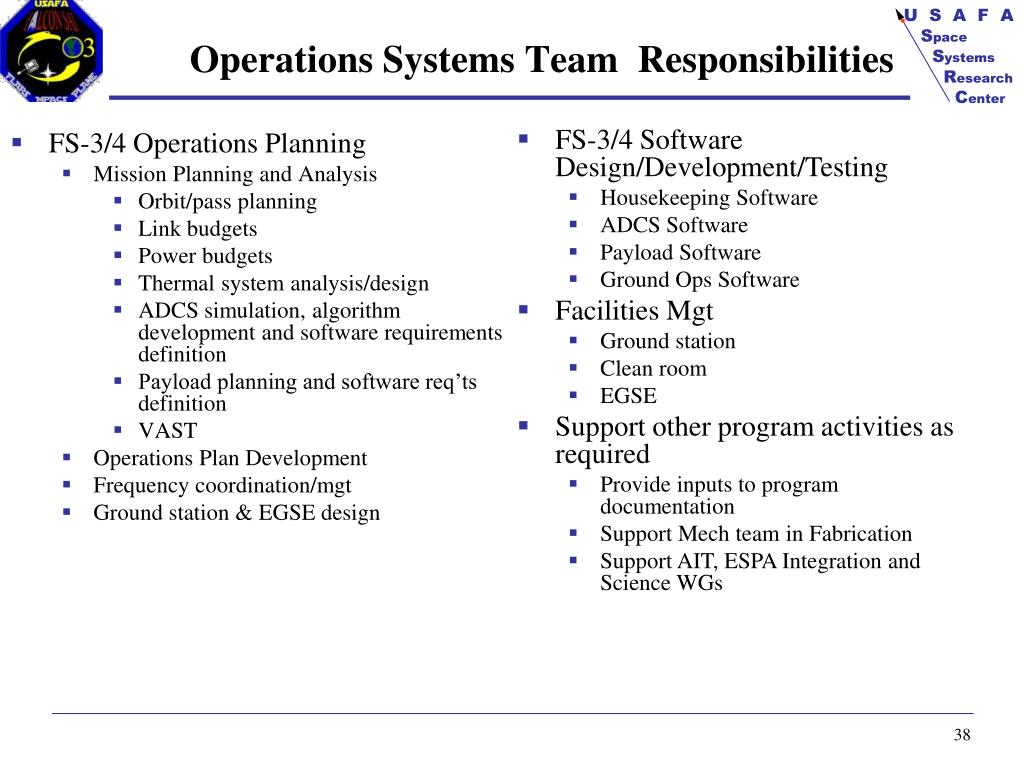 Operations Systems Team  Responsibilities