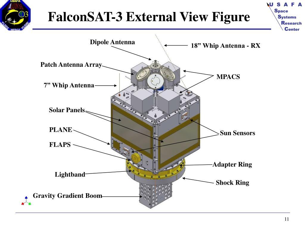 FalconSAT-3 External View Figure