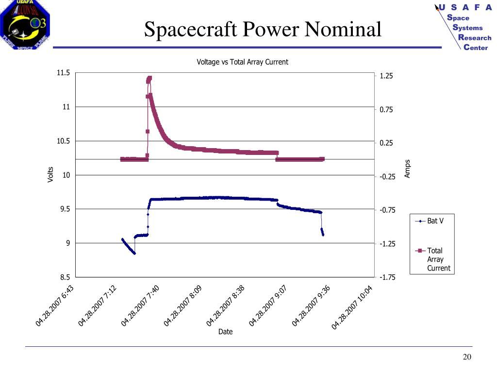 Spacecraft Power Nominal