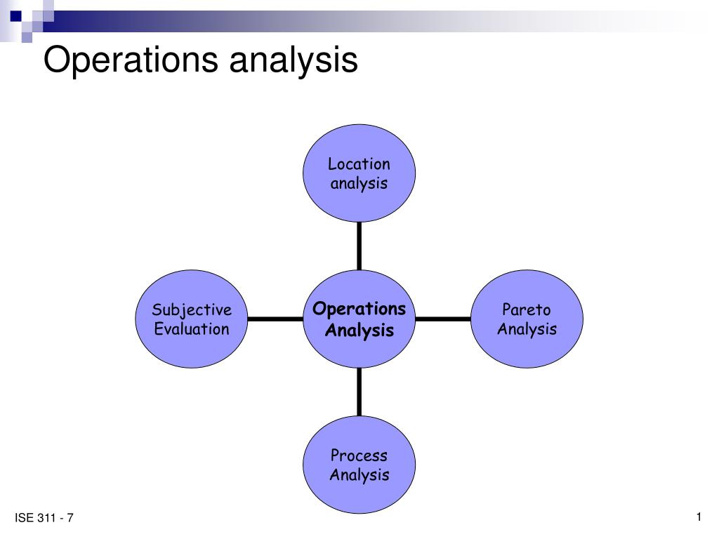 operations analysis l.