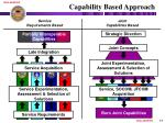 capability based approach