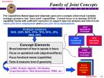 family of joint concepts