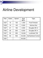 airline development