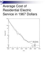 average cost of residential electric service in 1967 dollars