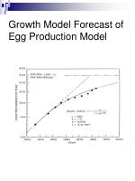 growth model forecast of egg production model