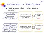 prior loss reserves ibnr formulae
