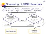 screening of ibnr reserves