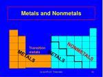 metals and nonmetals25