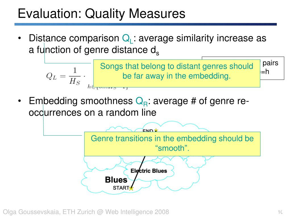 Evaluation: Quality Measures