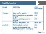 usability activities
