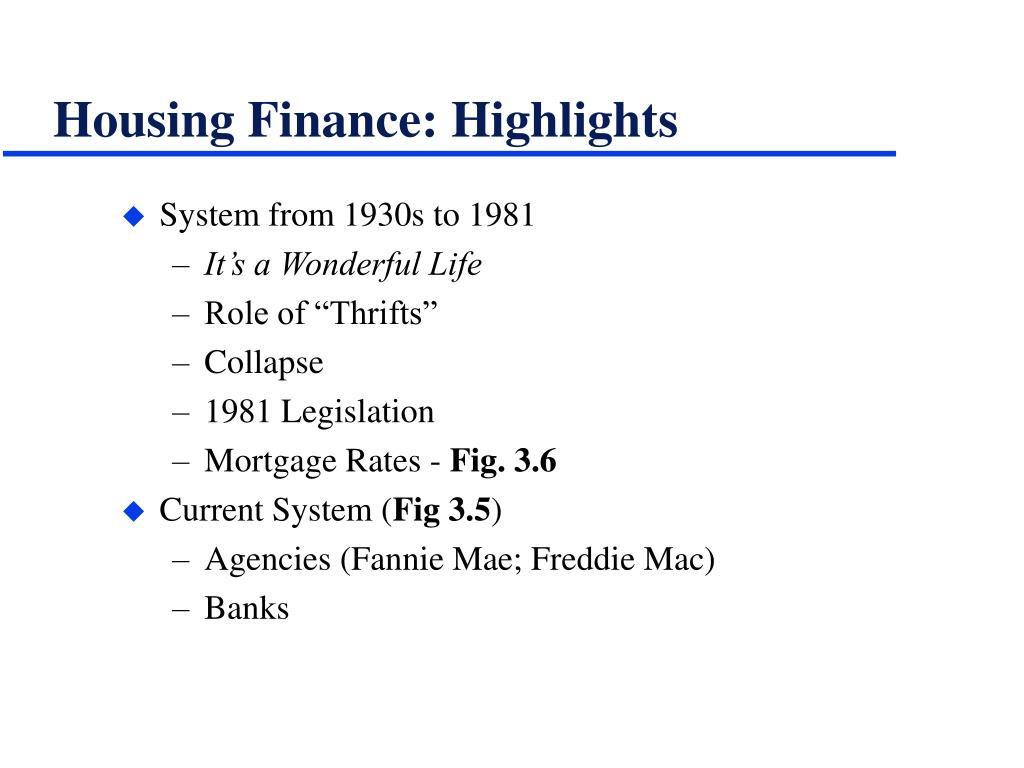 Housing Finance: Highlights