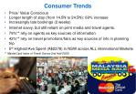 consumer trends