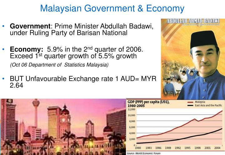Malaysian government economy
