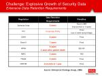 challenge explosive growth of security data extensive data retention requirements