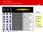 rsa envision a framework for security operations