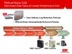 rsa envision ilm maximized data value at lowest infrastructure cost