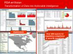 rsa envision transformation of data into actionable intelligence