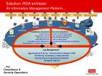 solution rsa envision an information management platform