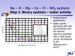na k mg ca cl no 3 system step 1 binary systems water activity